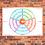 Thumbnail: Strategic Insights Heat Map (A0)