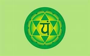 4º Chakra – Anahata  – Cardíaco
