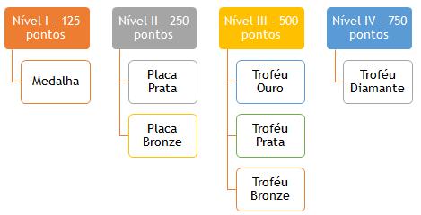 categorias.png