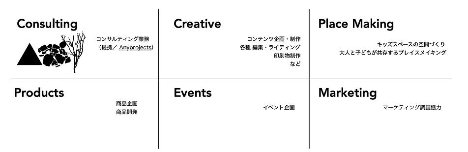 スクリーンショット 2020-01-31 18.52.54.png