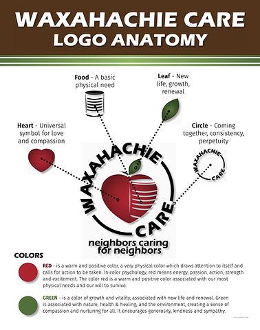 Logo Anatomy 2021.jpg