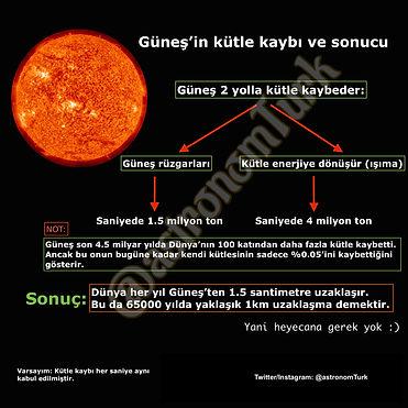 Sun_Template_sun_final_watermark.jpg