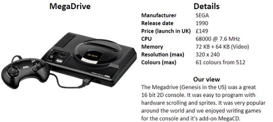 MegaDrive_Data.png