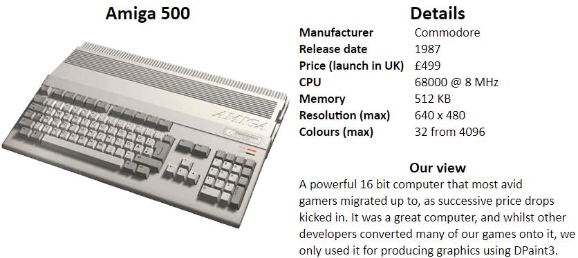 Amiga_Data.png