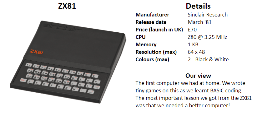 ZX81_Data.png