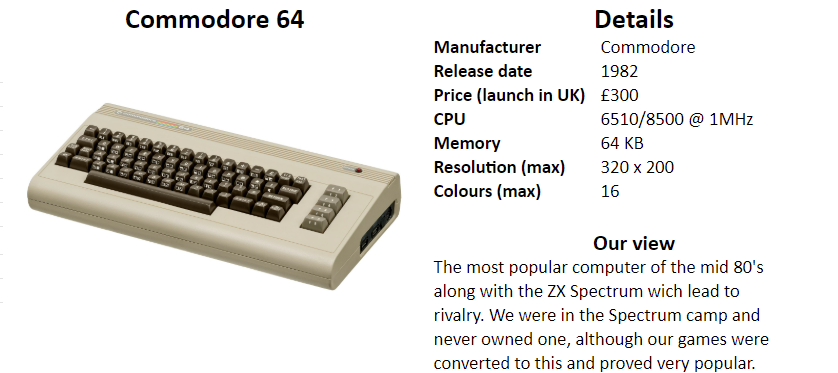 C64_Data.png