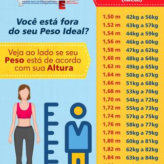 Veja seu Peso Ideal Sindacs PE