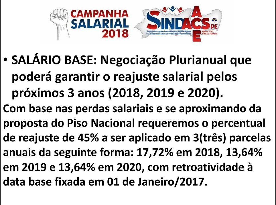 Proposta da Campanha Salarial 2018