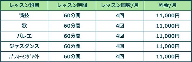 FujikawaMusicalStudio_料金表_20191001❷cut.p