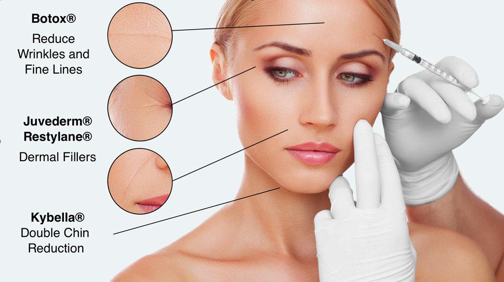 Botox / Fillers Per Unit