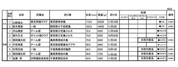 2ファイナルカップ争奪戦無題.jpg