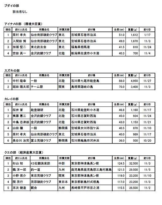 第53回全日本釣り選手権No3無題.jpg