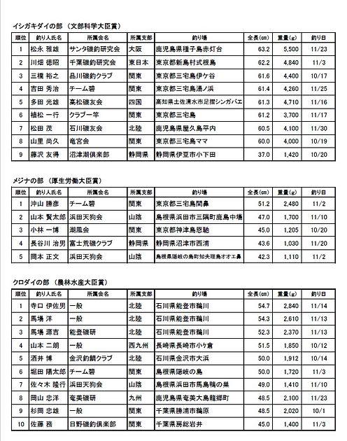 第53回全日本釣り選手権No2無題.jpg