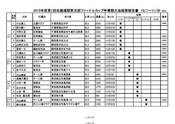 ファイナルカップ争奪戦.jpg