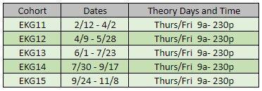 AVID 2021 EKG Schedule.jpg