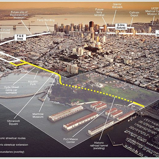 E/F Line Extension - Multi-Modal Transportation Vision for Fort Mason/Aquatic Park