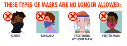 Typs of Masks are not allow