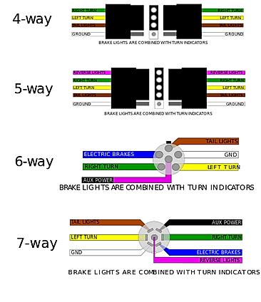 Brake Control Diagram