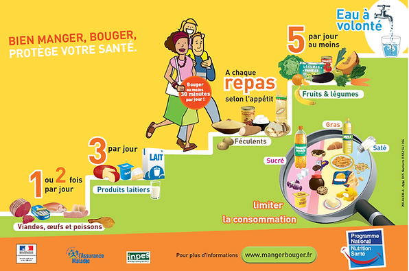 equilibre-alimentaire-affiche.png