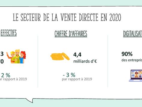 Baromètre 2021 de la Vente Directe