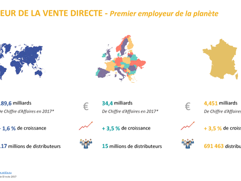Direct Selling in France and Europe