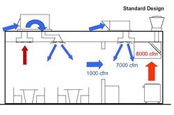 Kitchen_ventilation.jpg
