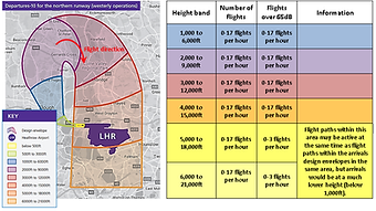 Proposed flight path envelope Departures