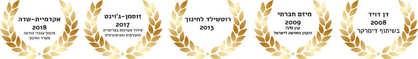 פרסים תקשורת מקדמת