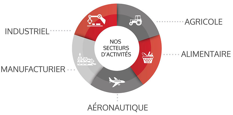 secteurs-activites3.JPG