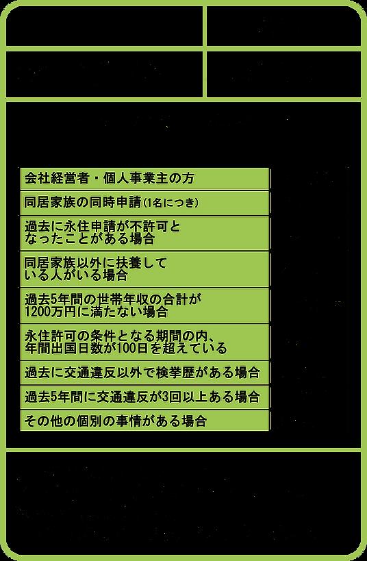 ★永住ビザ.png