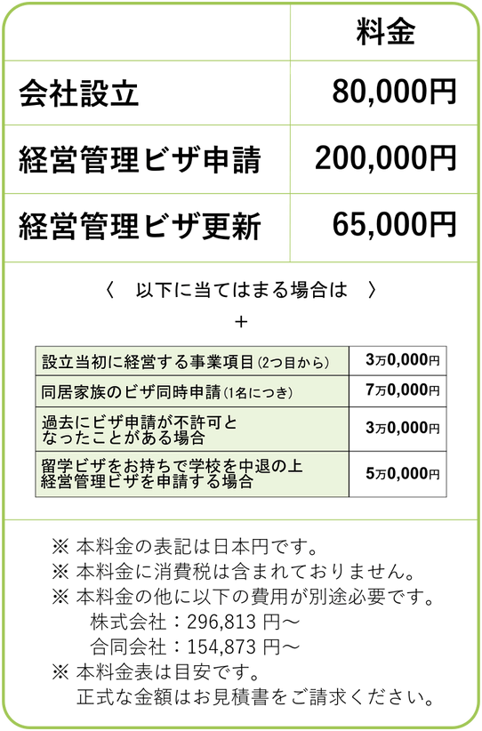★経営管理ビザ.png