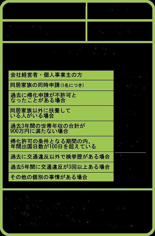 ★帰化.png