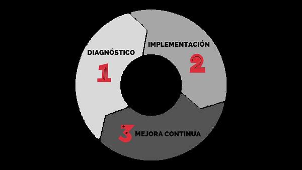 IBC Índice de Bienestar Corporativo (1).