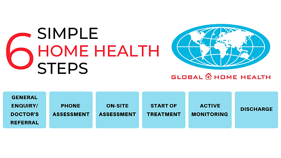 6 simple home health steps (1).png