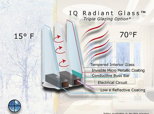 IQ Radiant Glass Heating Chart