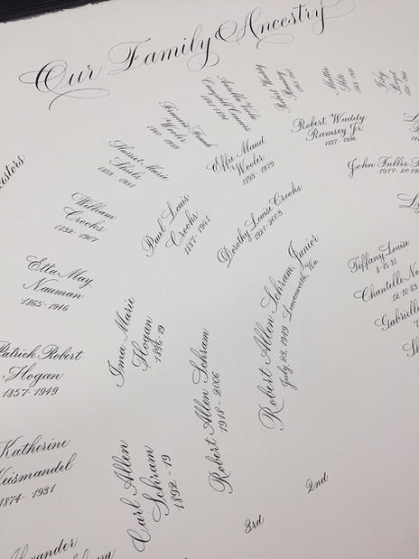 Custom Calligraphy Family Tree