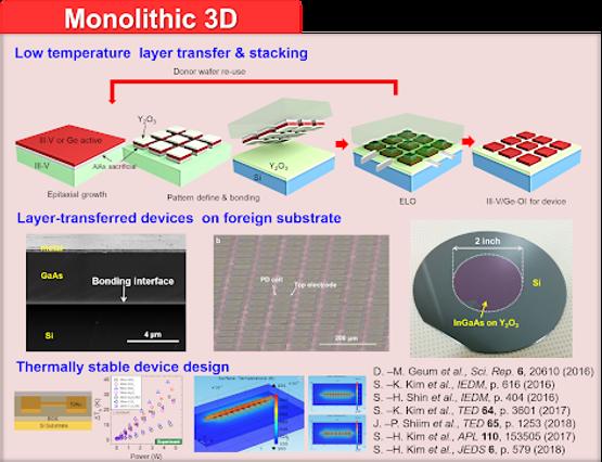 monolithic 3D.png