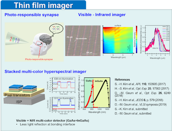 thin film imager.png