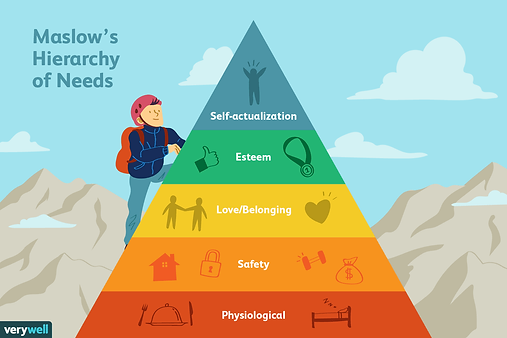 Maslows hierarchy.png