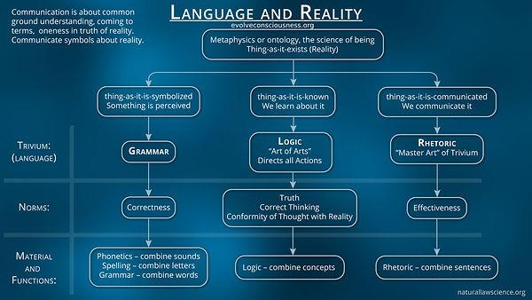 language and reality.jpg