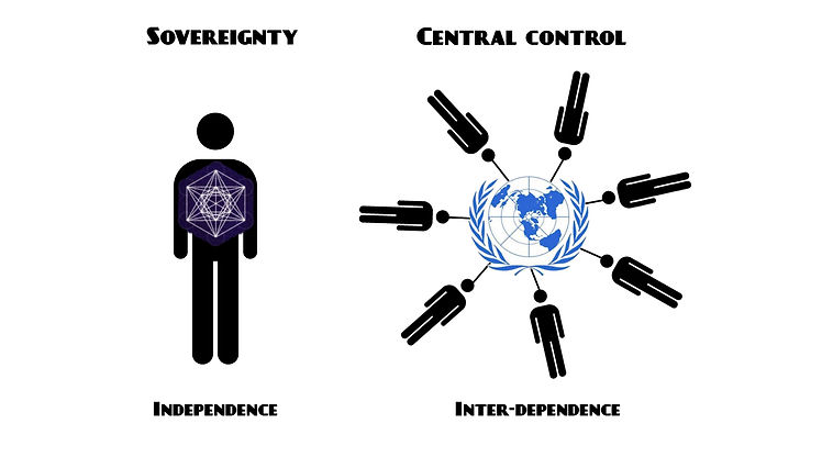soveregnity and control 5.jpg