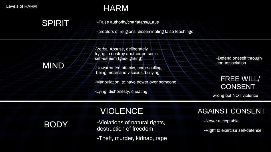 violence vs harm.jpg