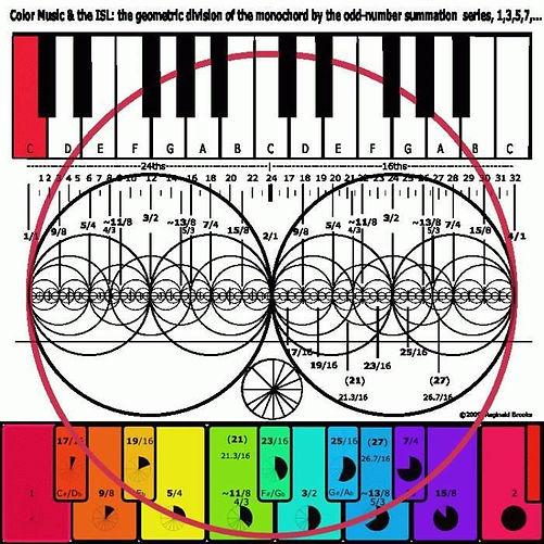 number wave music.jpg