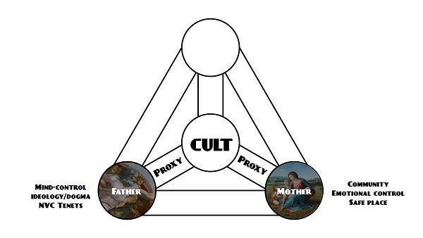 cult trinity 8.jpg