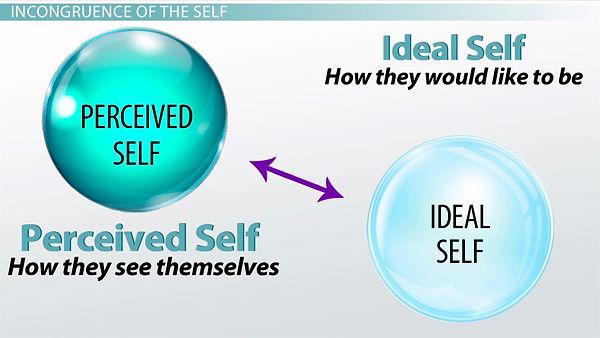 ideal self.jpg