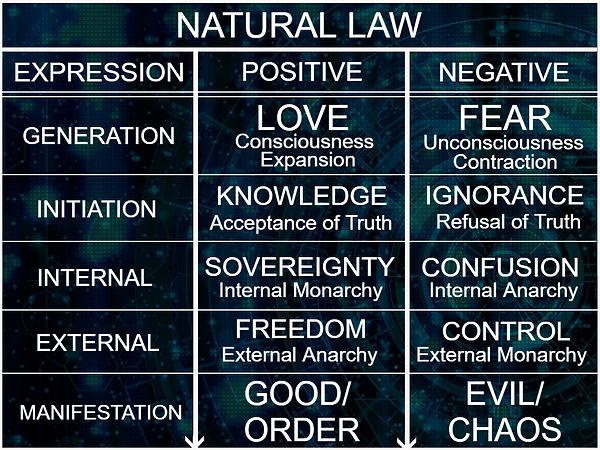 Natural Law34.jpg