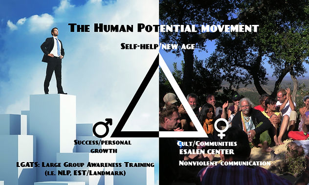 human potential movement 2.jpg