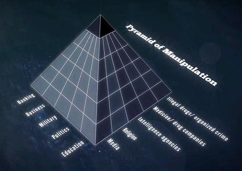 gda-pyramid-of-manipulation.jpg