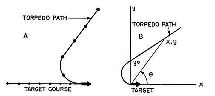 torpedo path.jpg
