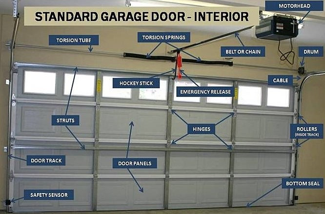 Overhead Door Parts Amp Quot Quot Sc Quot 1 Quot St Quot Quot Coastal Overhead Door
